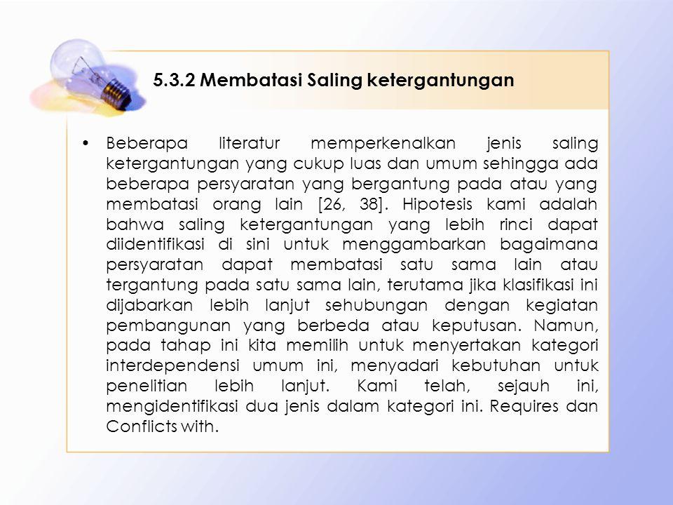 5.3.2 Membatasi Saling ketergantungan