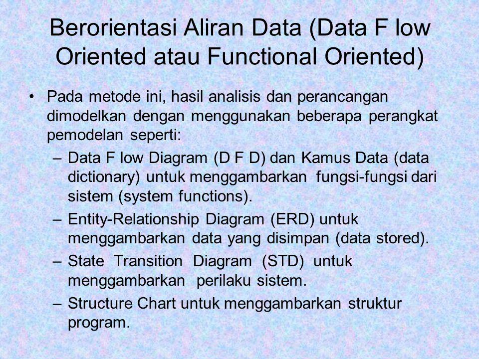 Berorientasi Aliran Data (Data F low Oriented atau Functional Oriented)