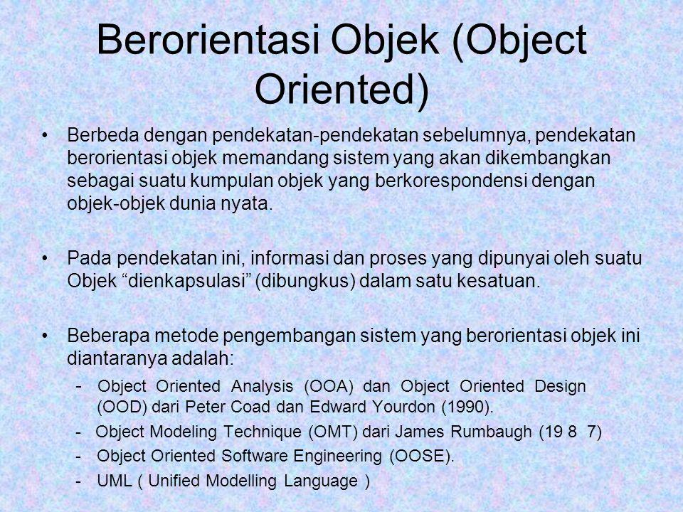 Berorientasi Objek (Object Oriented)