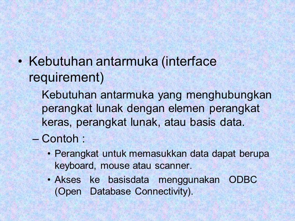 Kebutuhan antarmuka (interface requirement)