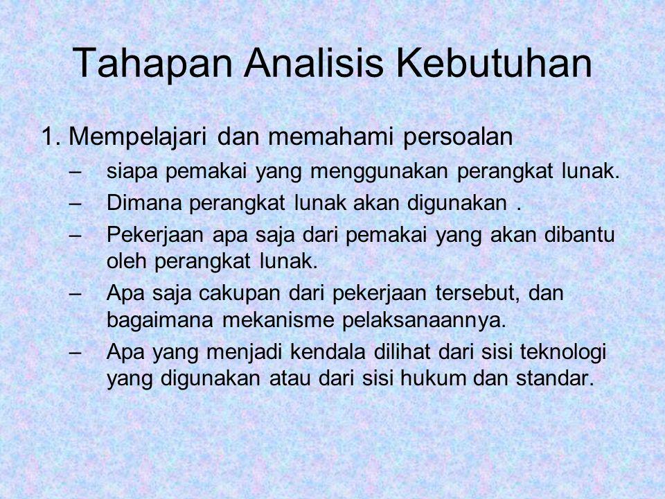 Tahapan Analisis Kebutuhan