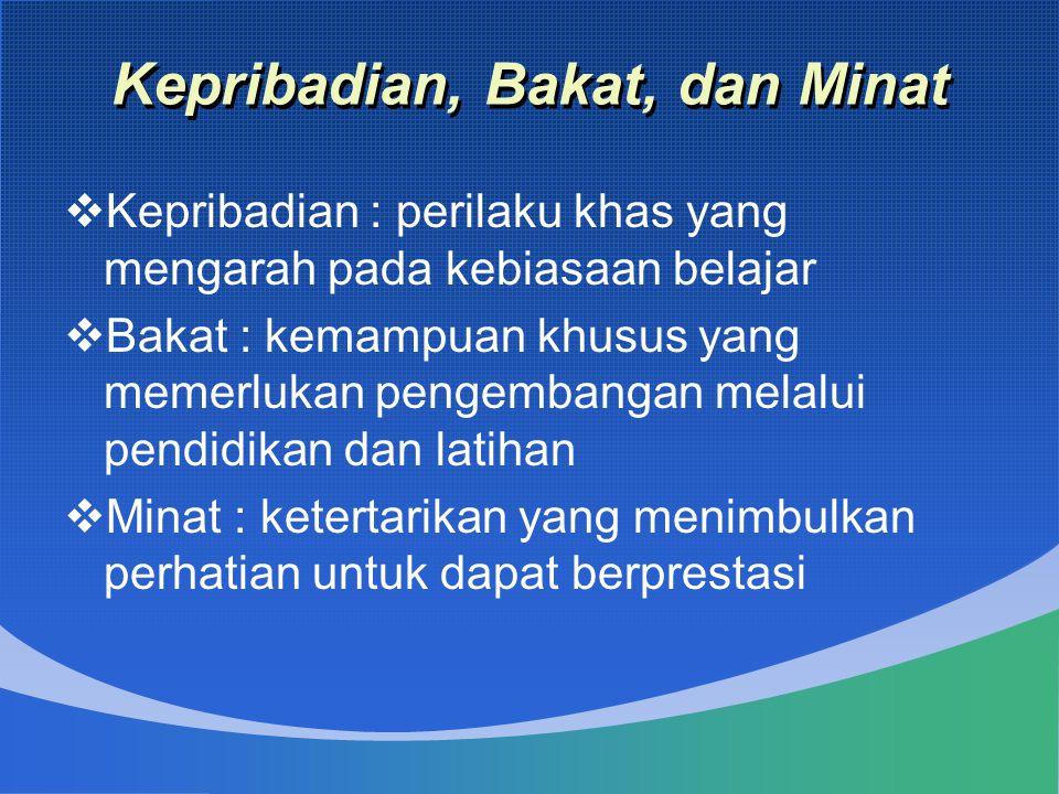 Kepribadian, Bakat, dan Minat