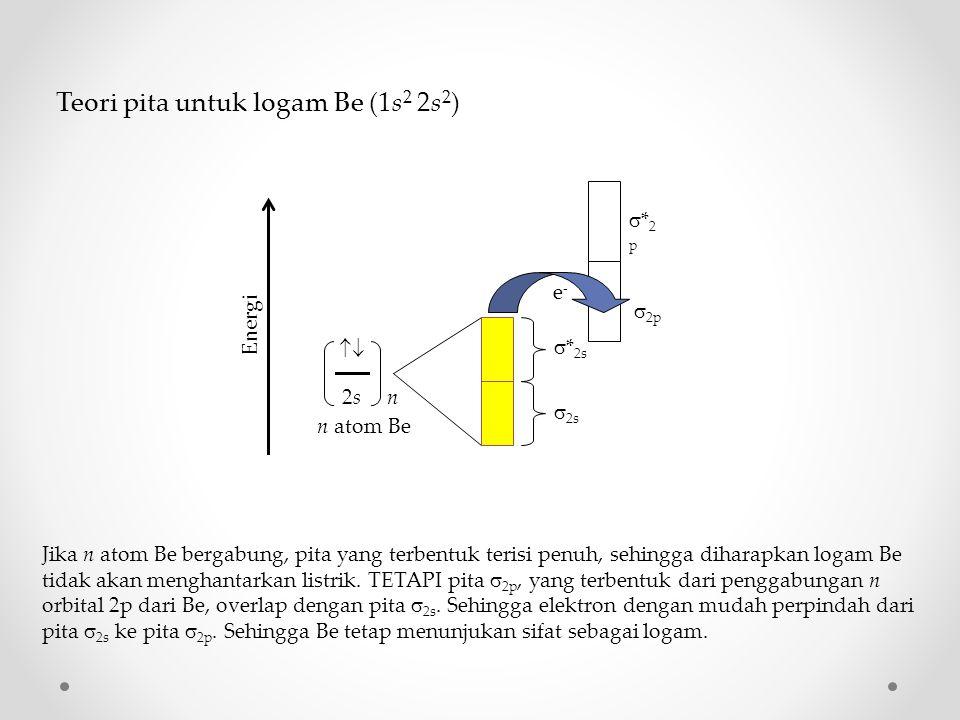 Teori pita untuk logam Be (1s2 2s2)