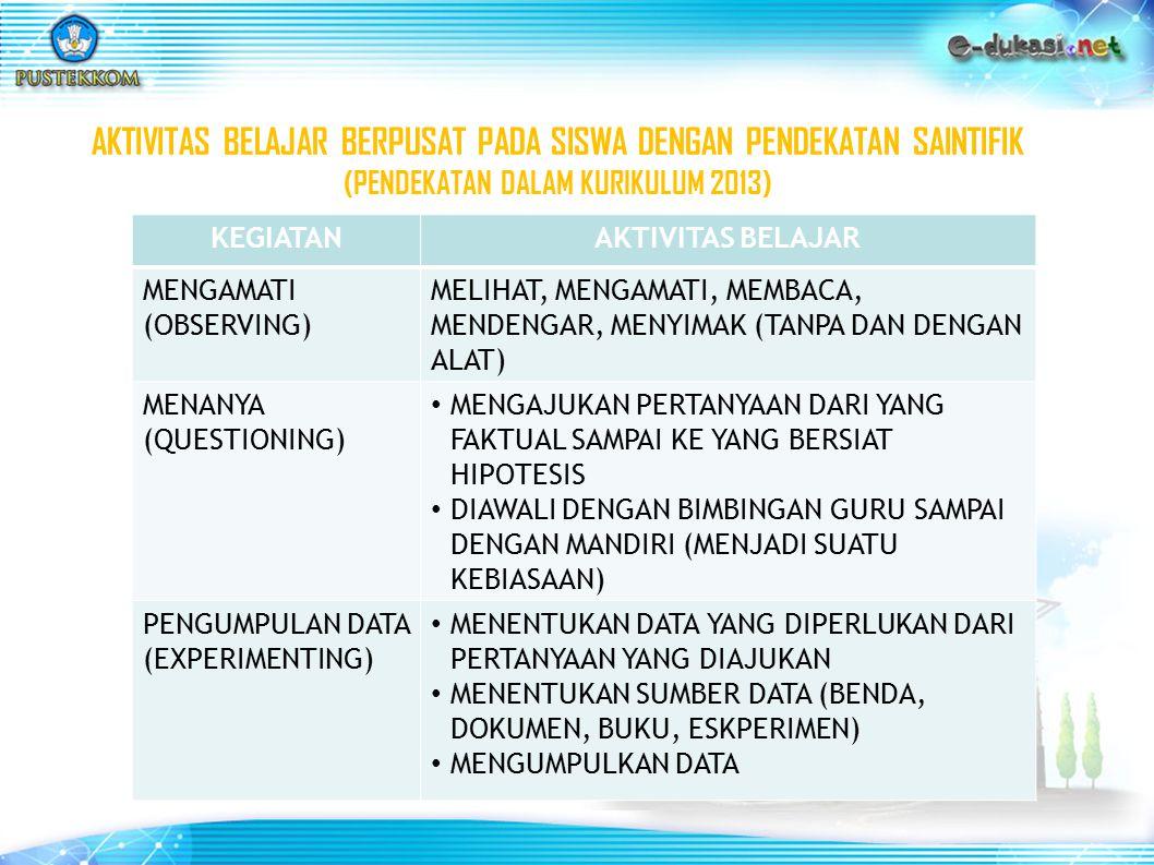 AKTIVITAS BELAJAR BERPUSAT PADA SISWA DENGAN PENDEKATAN SAINTIFIK (PENDEKATAN DALAM KURIKULUM 2013)