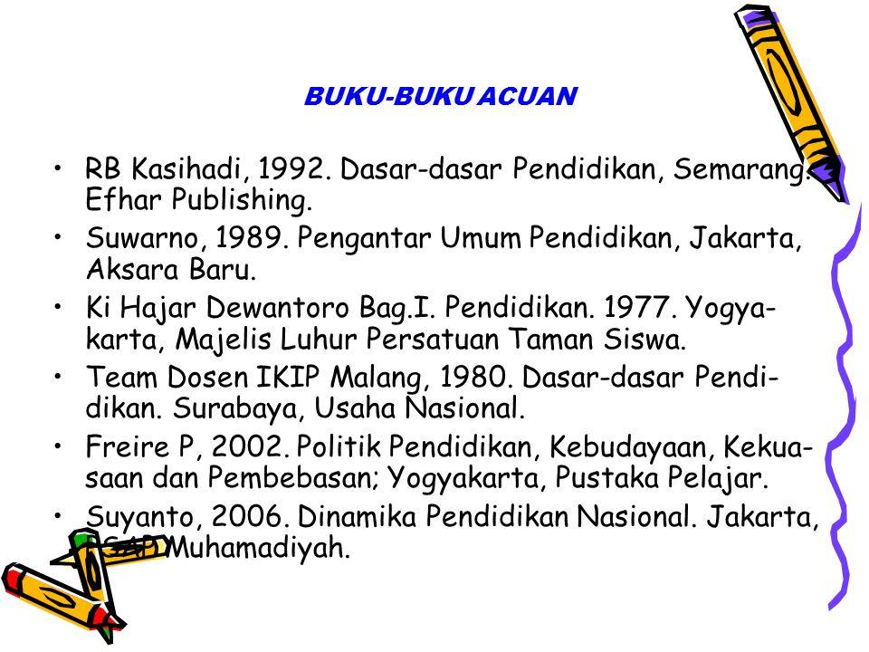 RB Kasihadi, 1992. Dasar-dasar Pendidikan, Semarang. Efhar Publishing.