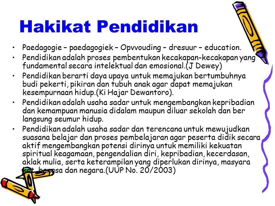Hakikat Pendidikan Paedagogie – paedagogiek – Opvvouding – dresuur – education.