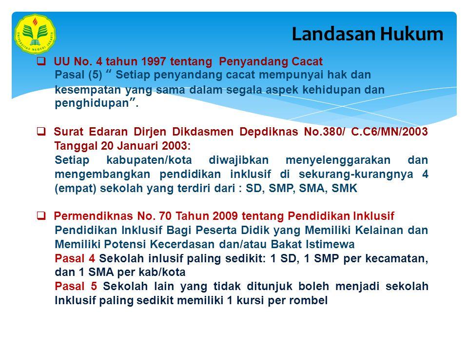 Landasan Hukum UU No. 4 tahun 1997 tentang Penyandang Cacat