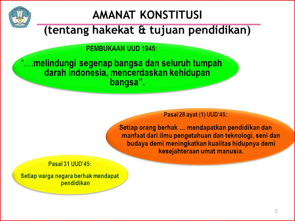 AMANAT KONSTITUSI (tentang hakekat & tujuan pendidikan)