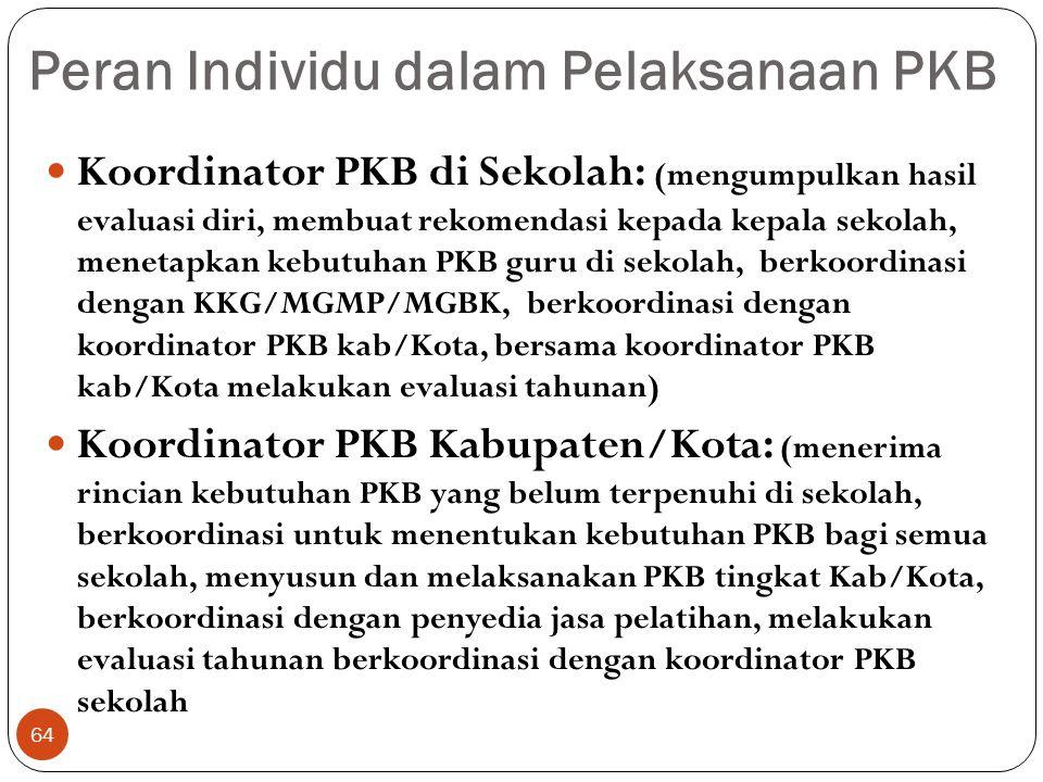 Peran Individu dalam Pelaksanaan PKB