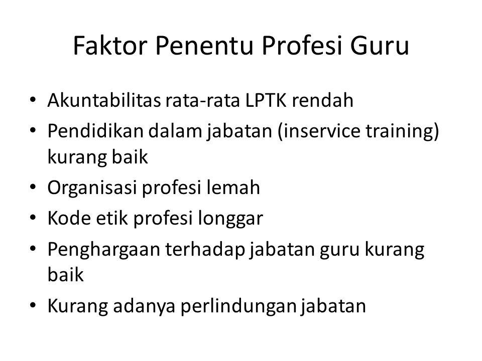Faktor Penentu Profesi Guru