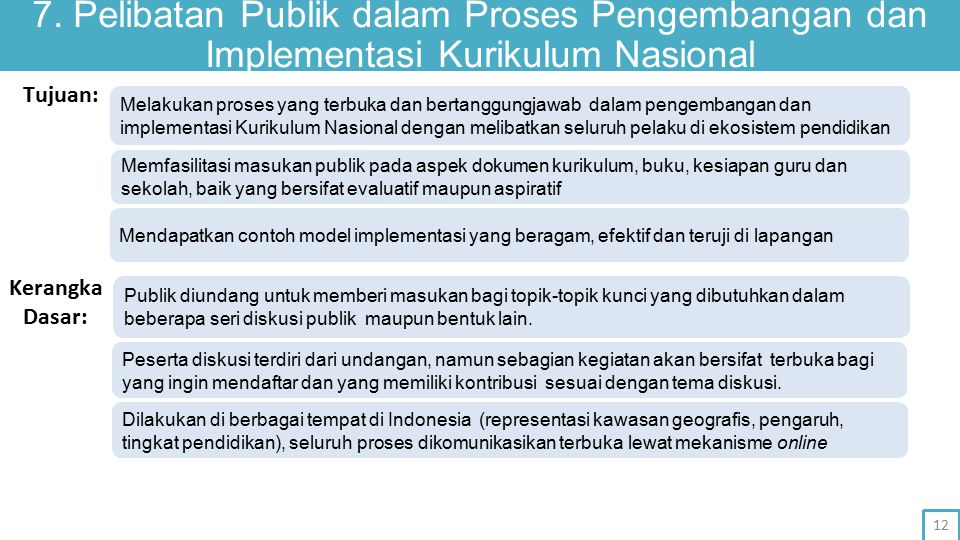 7. Pelibatan Publik dalam Proses Pengembangan dan Implementasi Kurikulum Nasional