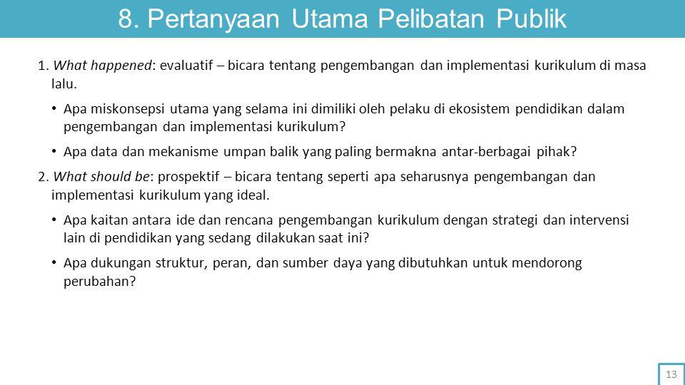 8. Pertanyaan Utama Pelibatan Publik