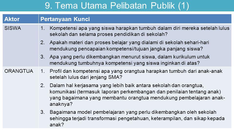 9. Tema Utama Pelibatan Publik (1)