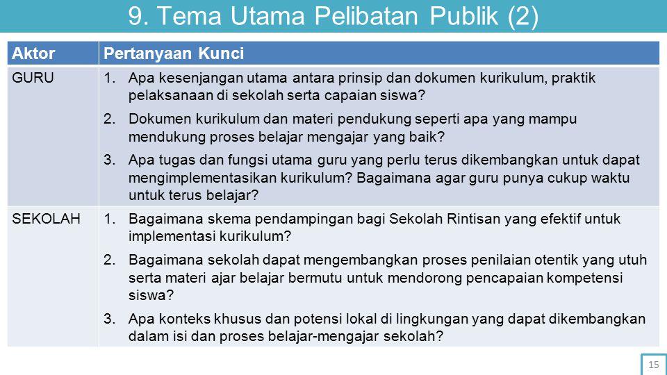 9. Tema Utama Pelibatan Publik (2)
