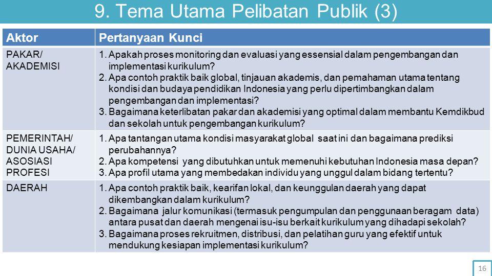9. Tema Utama Pelibatan Publik (3)
