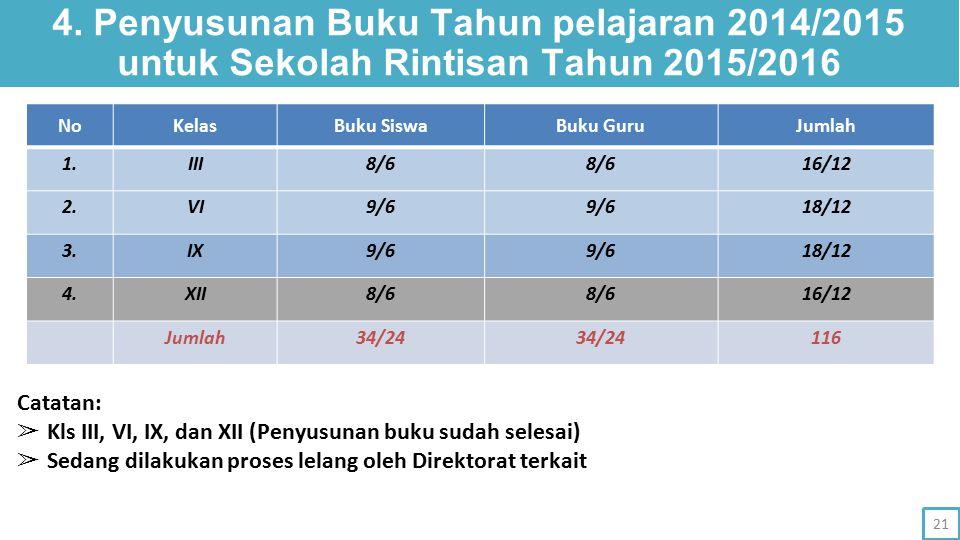 4. Penyusunan Buku Tahun pelajaran 2014/2015 untuk Sekolah Rintisan Tahun 2015/2016