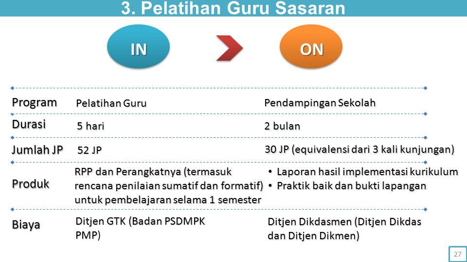 3. Pelatihan Guru Sasaran