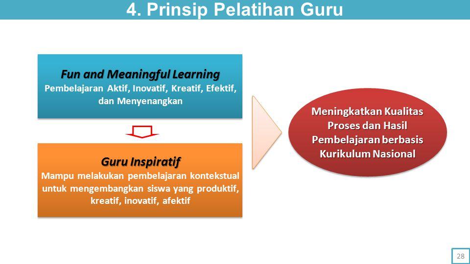 4. Prinsip Pelatihan Guru