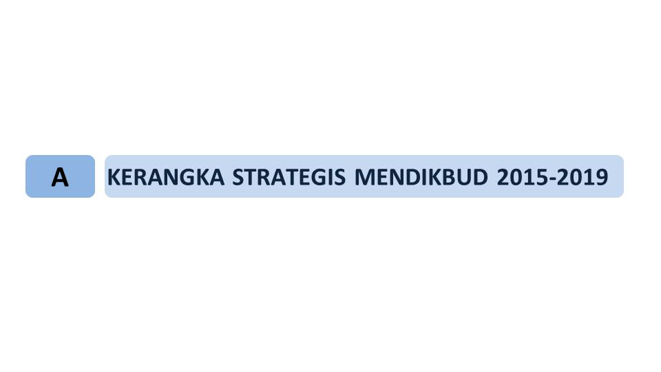 KERANGKA STRATEGIS MENDIKBUD 2015-2019