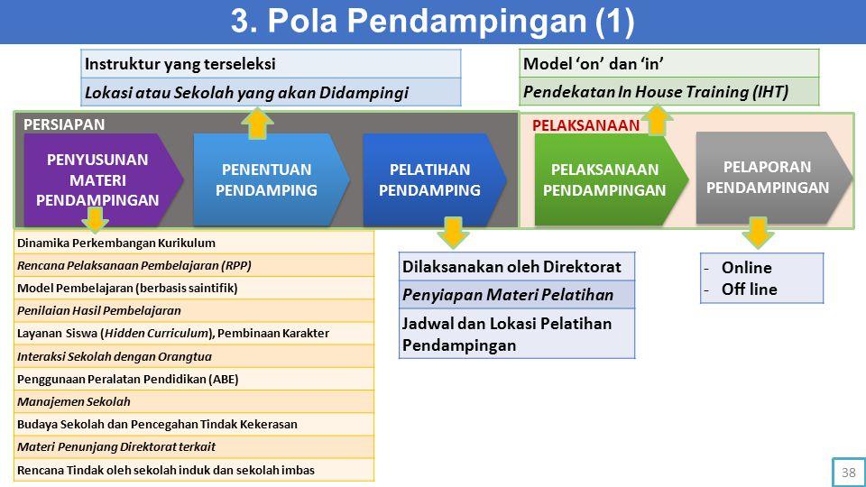 3. Pola Pendampingan (1) Instruktur yang terseleksi