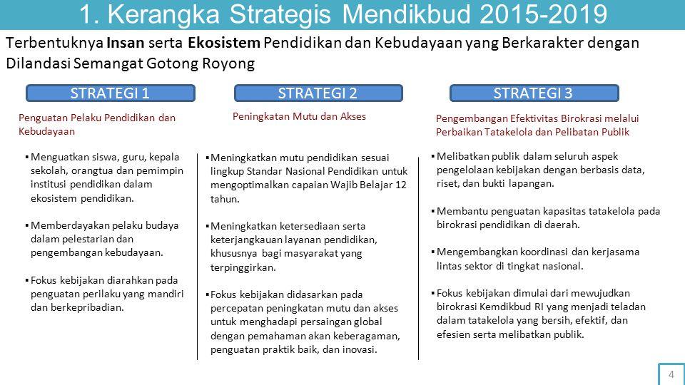 1. Kerangka Strategis Mendikbud 2015-2019