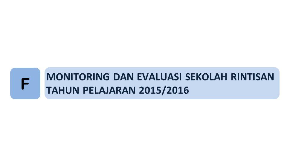 F MONITORING DAN EVALUASI SEKOLAH RINTISAN TAHUN PELAJARAN 2015/2016