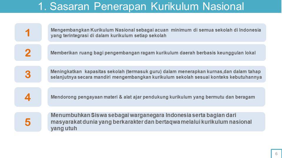1. Sasaran Penerapan Kurikulum Nasional