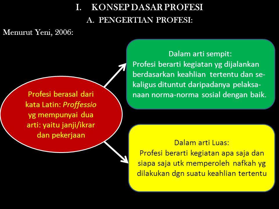 KONSEP DASAR PROFESI A. PENGERTIAN PROFESI: Menurut Yeni, 2006: