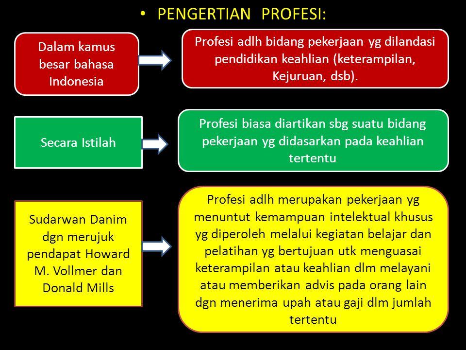 PENGERTIAN PROFESI: Profesi adlh bidang pekerjaan yg dilandasi pendidikan keahlian (keterampilan, Kejuruan, dsb).