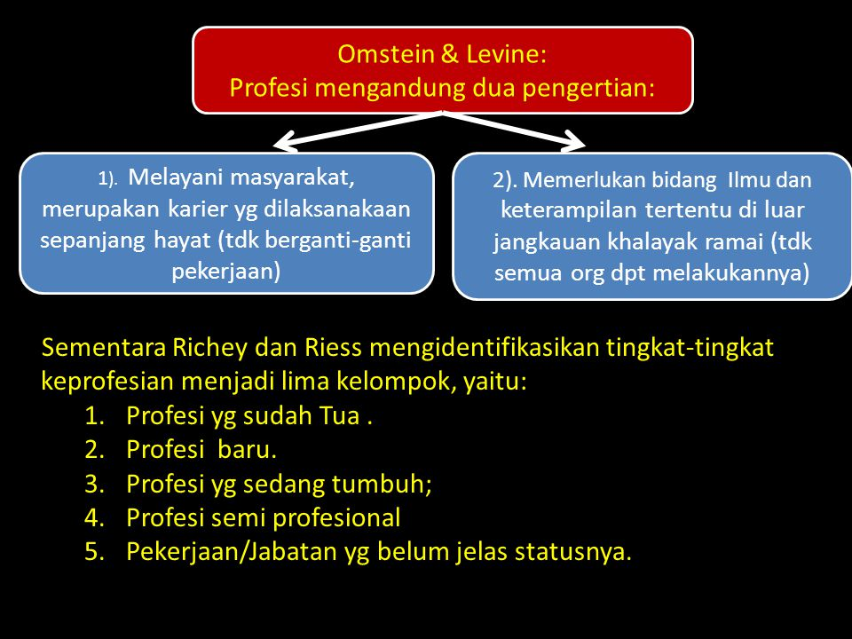 Profesi mengandung dua pengertian: