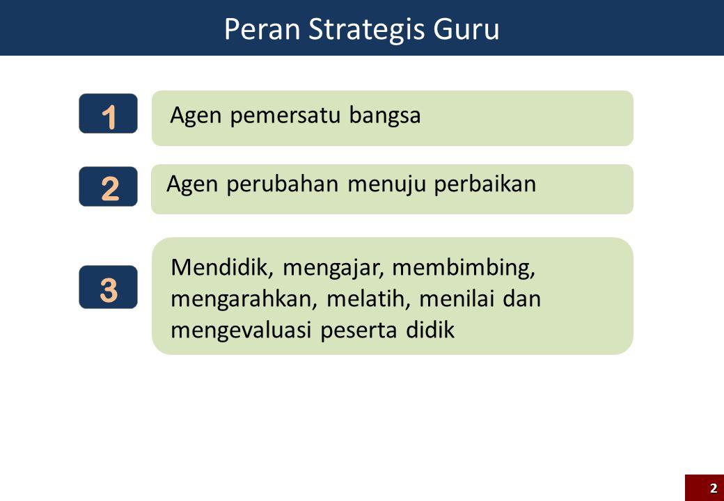 Peran Strategis Guru 1 2 3 Agen pemersatu bangsa
