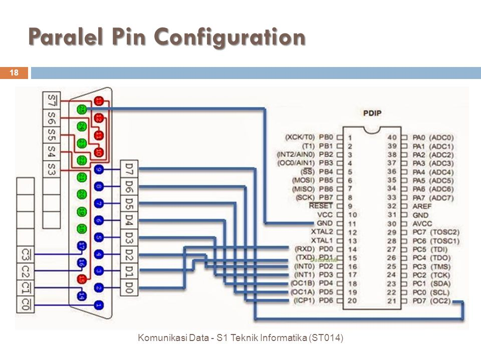 Paralel Pin Configuration