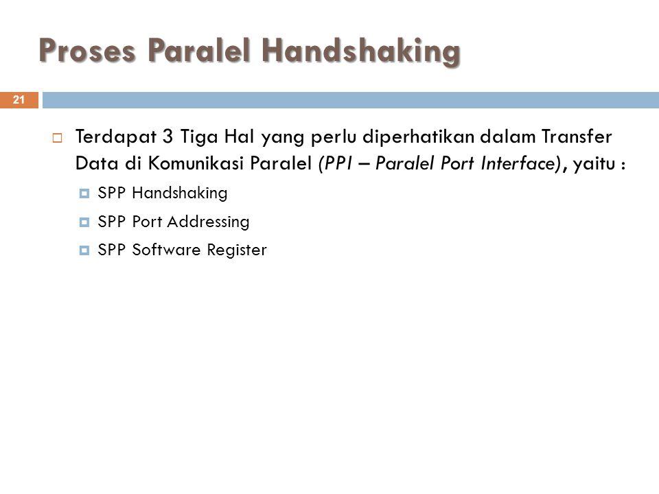 Proses Paralel Handshaking