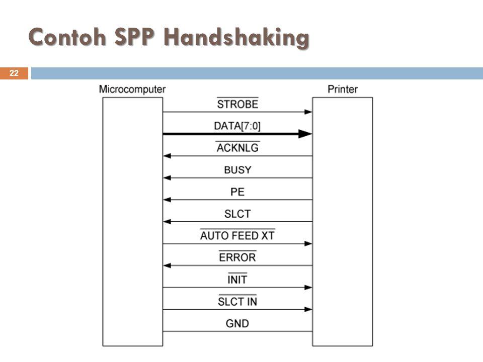 Contoh SPP Handshaking