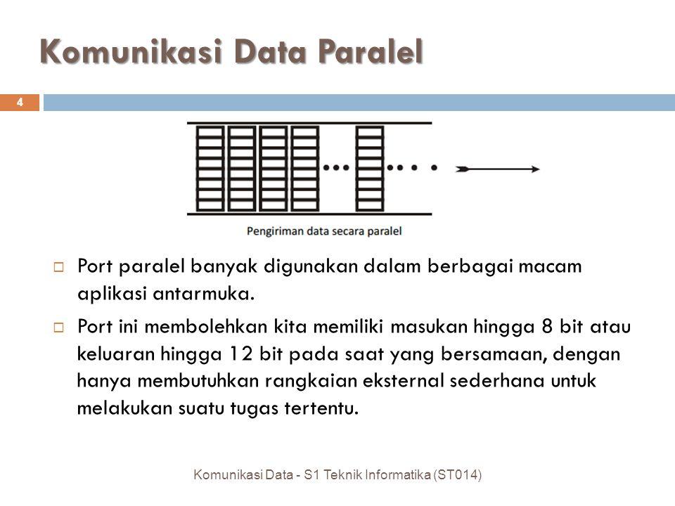 Komunikasi Data Paralel