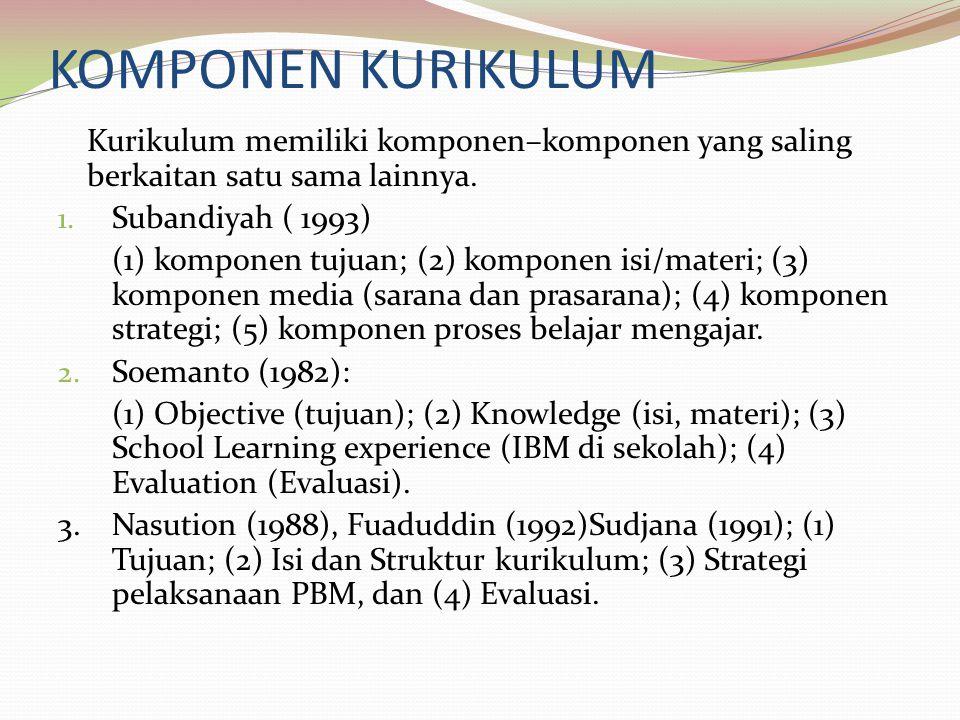 KOMPONEN KURIKULUM Kurikulum memiliki komponen–komponen yang saling berkaitan satu sama lainnya. Subandiyah ( 1993)