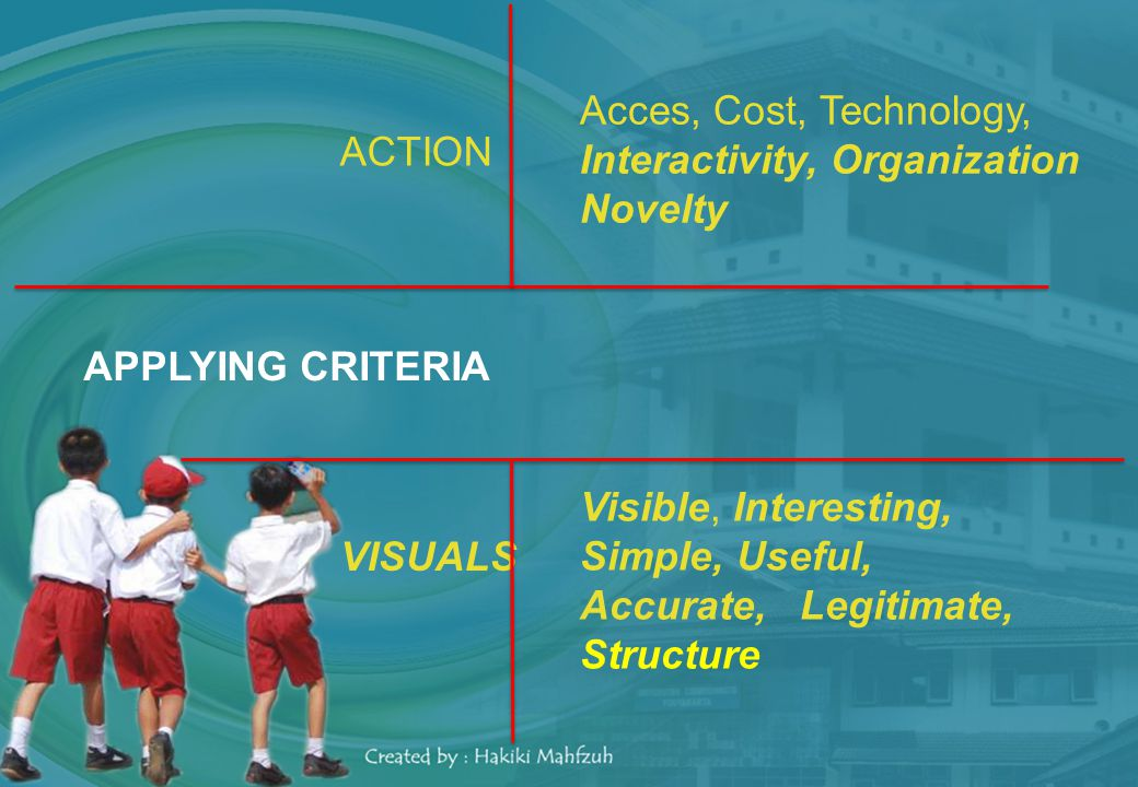 Acces, Cost, Technology, Interactivity, Organization. Novelty. ACTION. APPLYING CRITERIA.