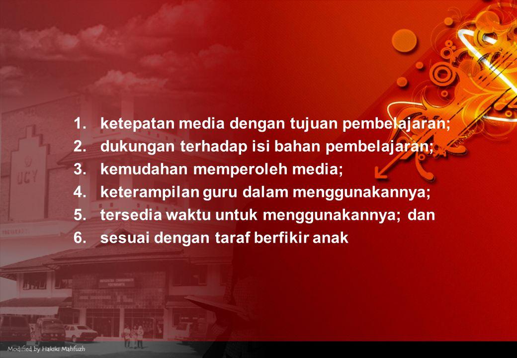 ketepatan media dengan tujuan pembelajaran;