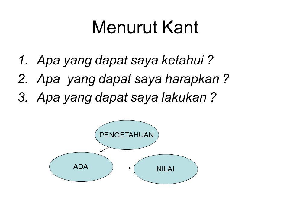 Menurut Kant Apa yang dapat saya ketahui