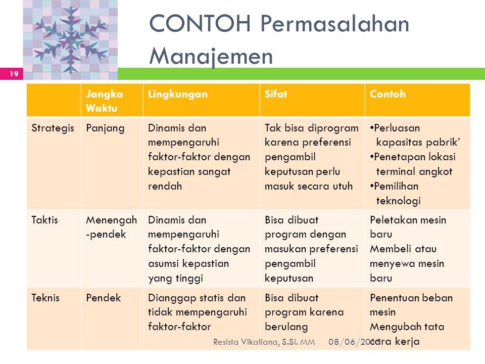 CONTOH Permasalahan Manajemen
