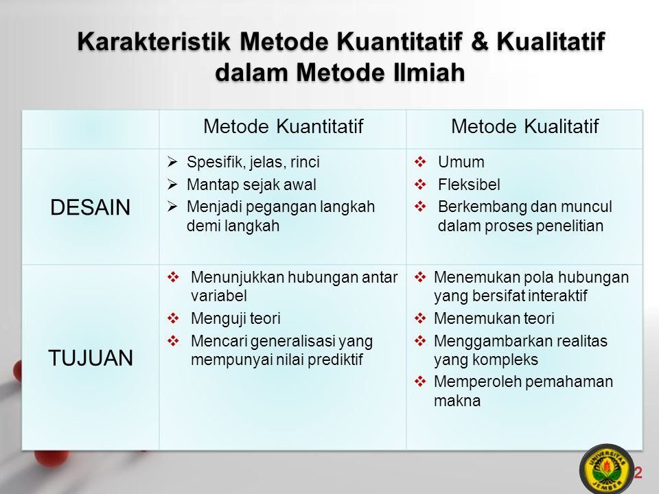 Karakteristik Metode Kuantitatif & Kualitatif