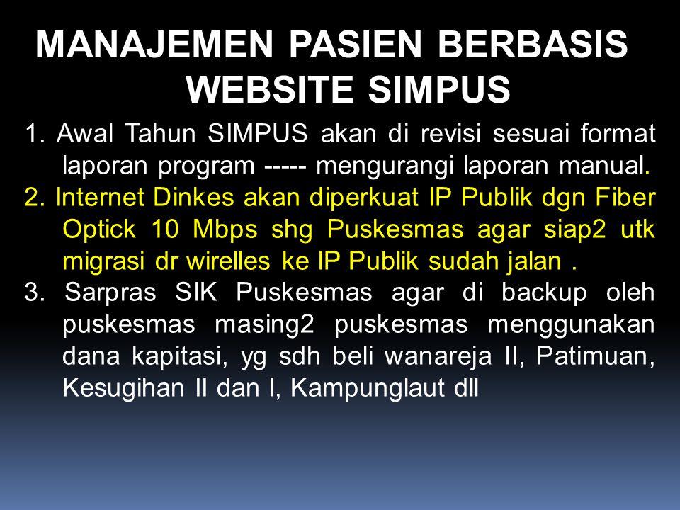 MANAJEMEN PASIEN BERBASIS WEBSITE SIMPUS
