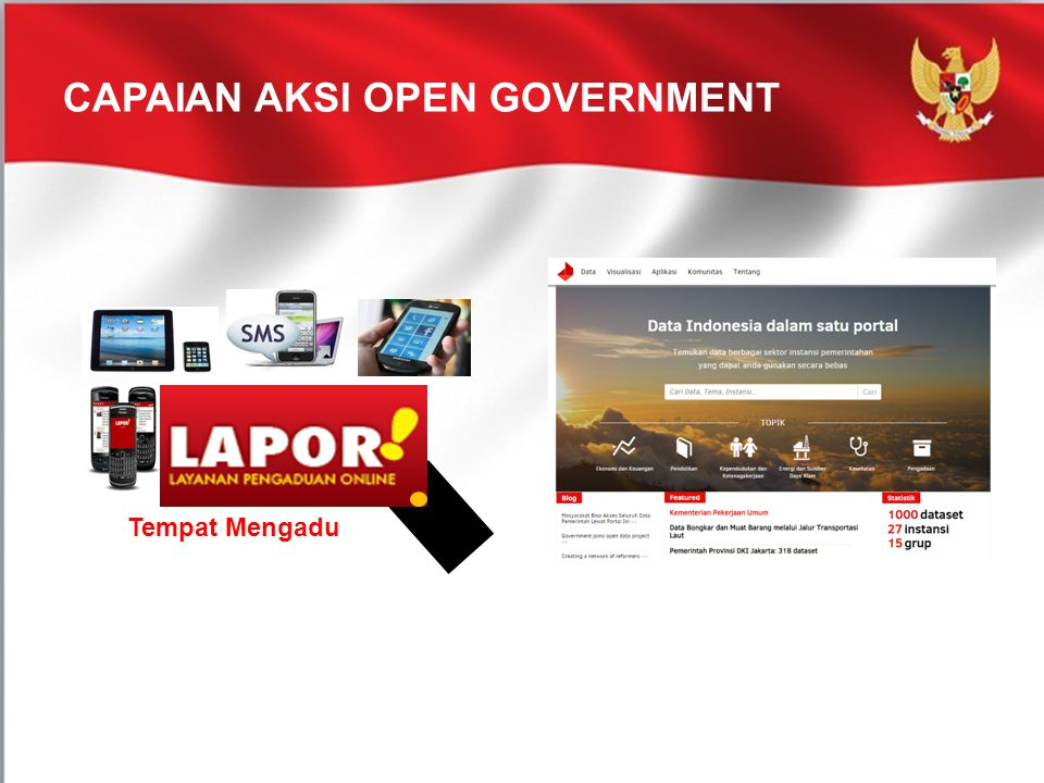 CAPAIan aksi open government