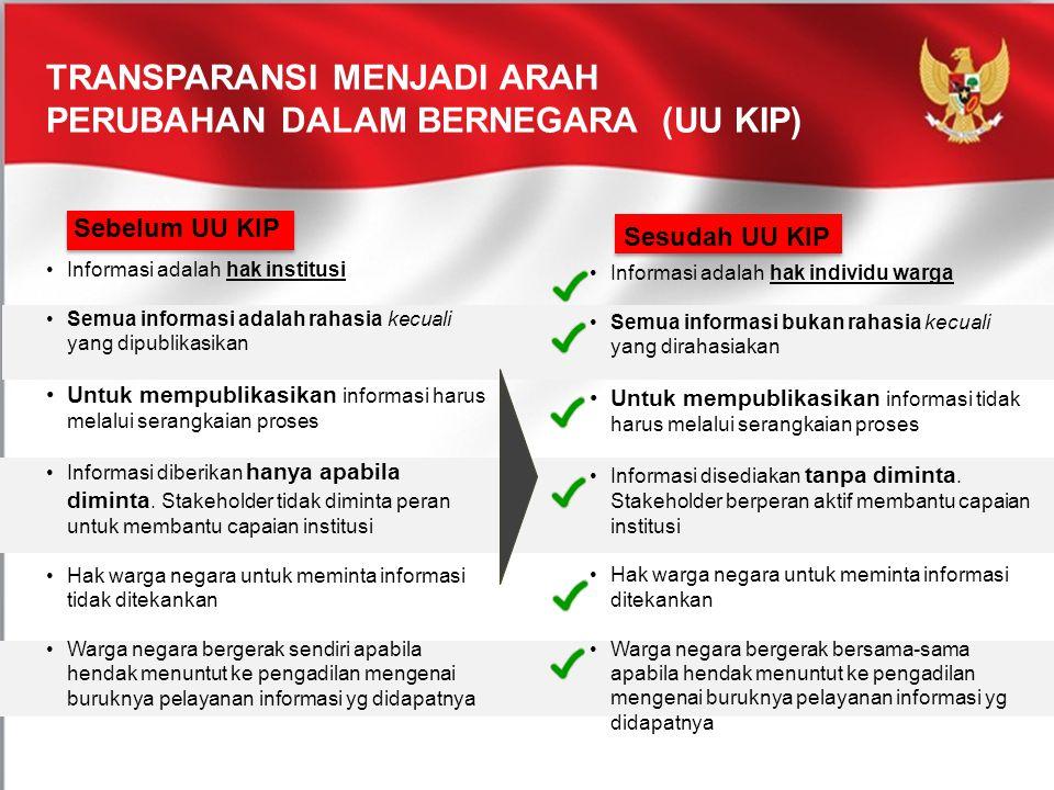 TRANSPARANSI menjadi arah perubahan dalam bernegara (UU KIP)