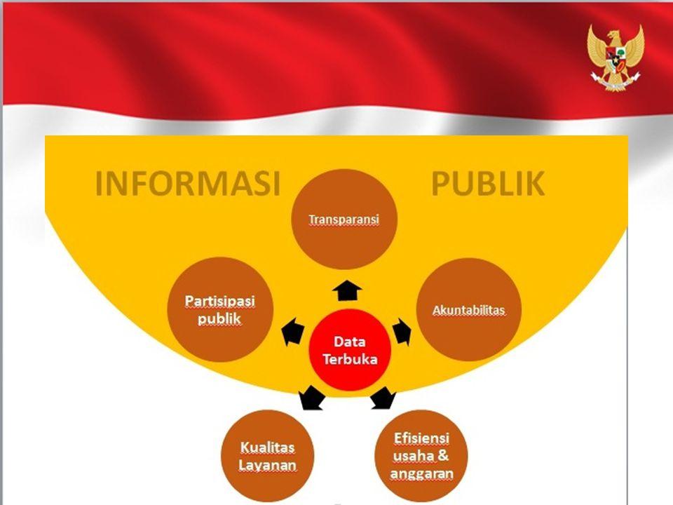 Karena kami percaya bahwa, Open Data sungguh membawa manfaat dan membawa konsep transparansi ke tahap selanjutnya.