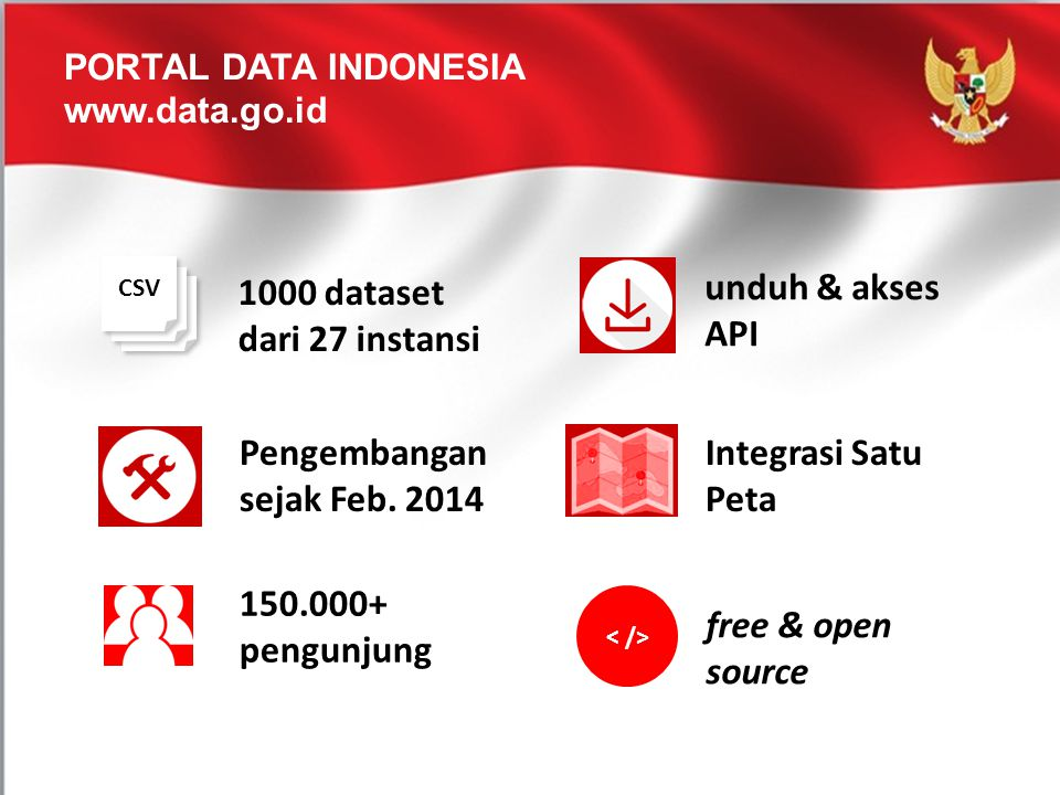 Portal Data Indonesia www.data.go.id