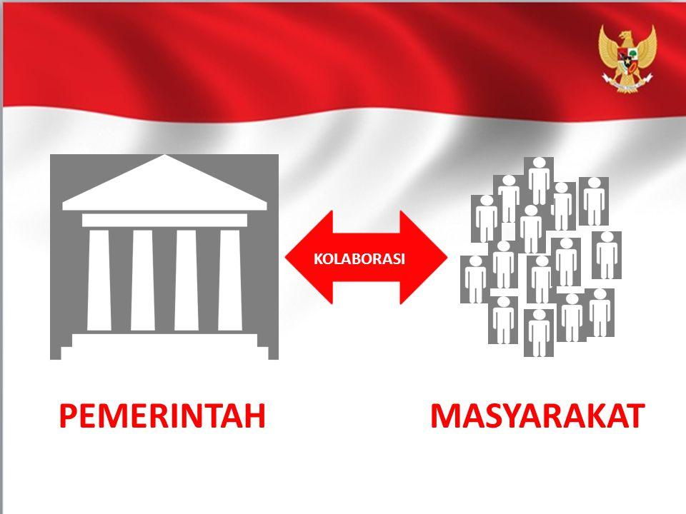 PEMERINTAH MASYARAKAT KOLABORASI