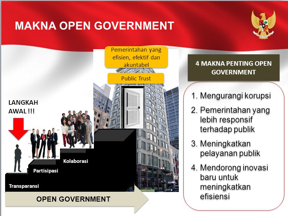 4 MAKNA PENTING OPEN GOVERNMENT