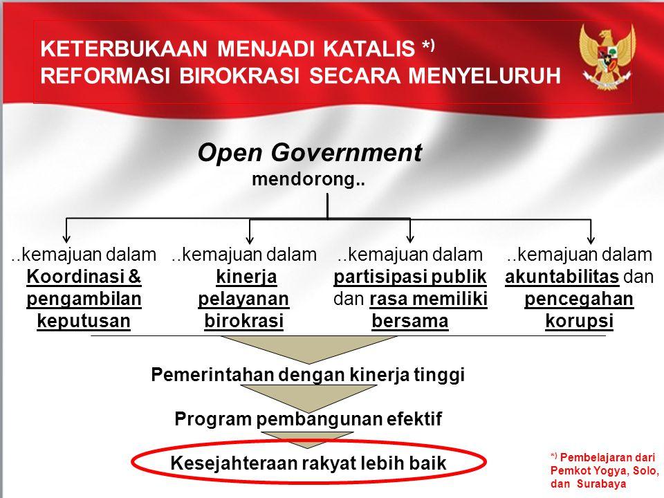 KETERBUKAAN menjadi katalis *) reformasi birokrasi SECARA menyeluruh