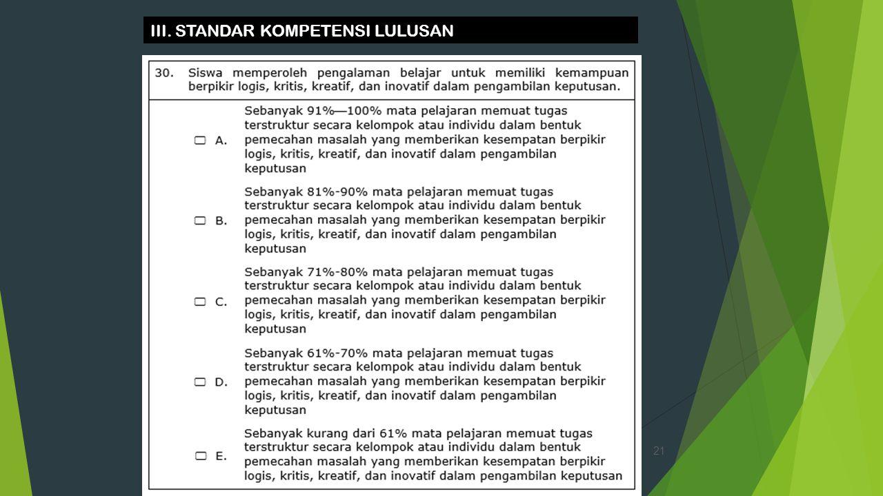 III. STANDAR KOMPETENSI LULUSAN